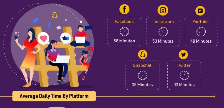 Social Media ต่าง ๆ มีประโยชน์มากมาย